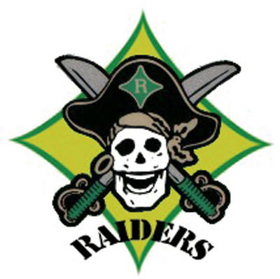 Richmond County Raiders